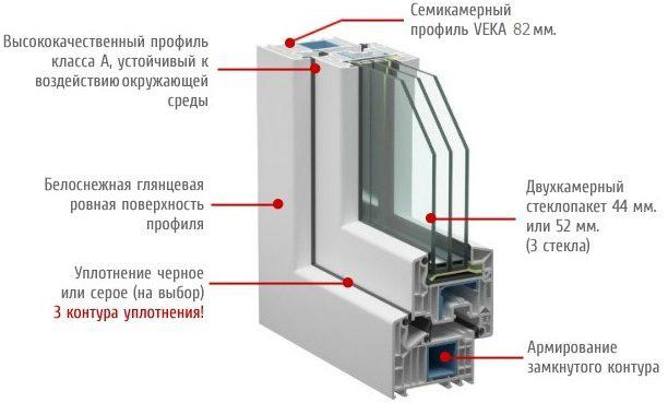 Балконные блоки с профилем veka softline 82мм, цена с устано.